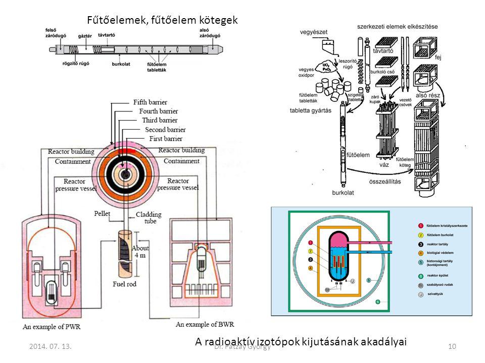 A radioaktív izotópok kijutásának akadályai