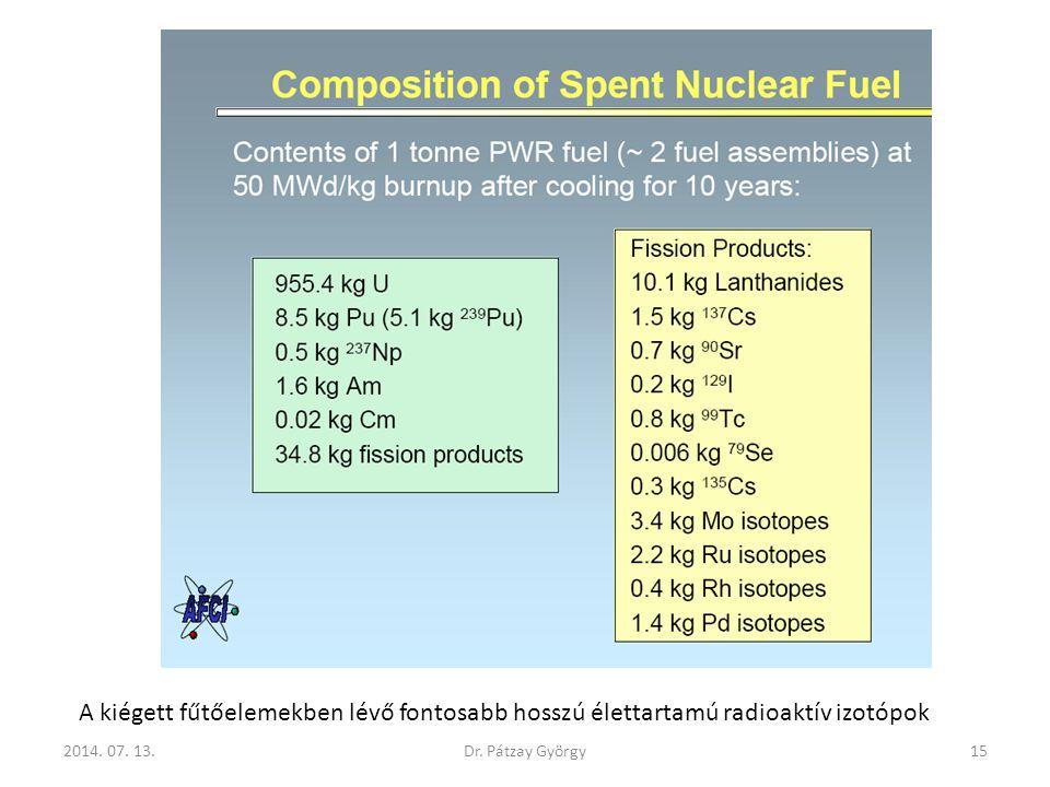 A kiégett fűtőelemekben lévő fontosabb hosszú élettartamú radioaktív izotópok