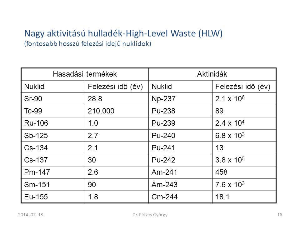 Nagy aktivitású hulladék-High-Level Waste (HLW) (fontosabb hosszú felezési idejű nuklidok)