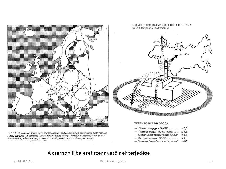 A csernobili baleset szennyezőinek terjedése