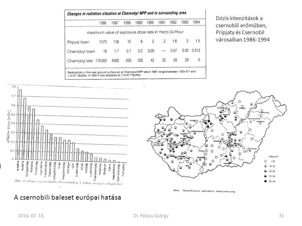 A csernobili baleset európai hatása