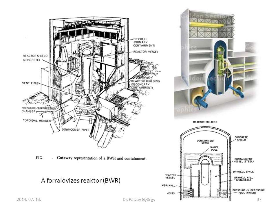 A forralóvizes reaktor (BWR)