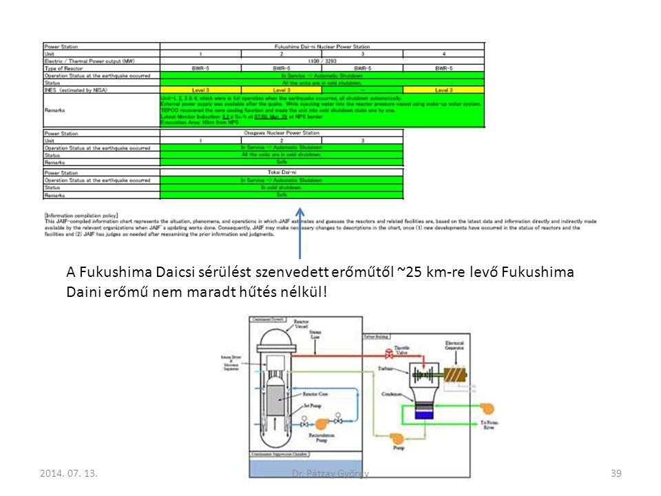 A Fukushima Daicsi sérülést szenvedett erőműtől ~25 km-re levő Fukushima Daini erőmű nem maradt hűtés nélkül!