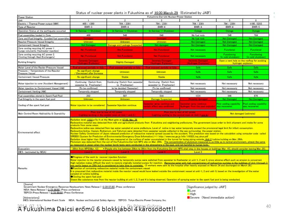 A Fukushima Daicsi erőmű 6 blokkjából 4 károsodott!!