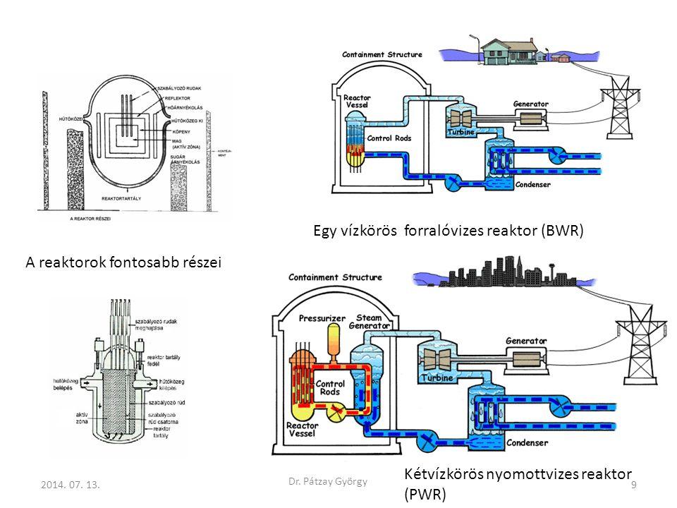 Egy vízkörös forralóvizes reaktor (BWR)