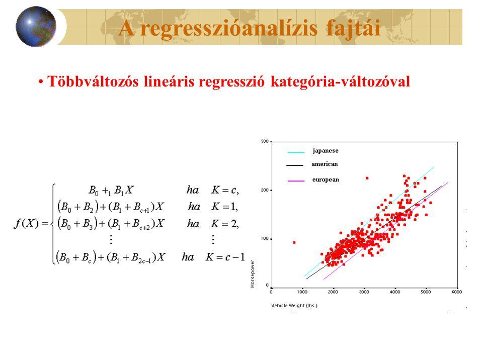 Többváltozós lineáris regresszió kategória-változóval