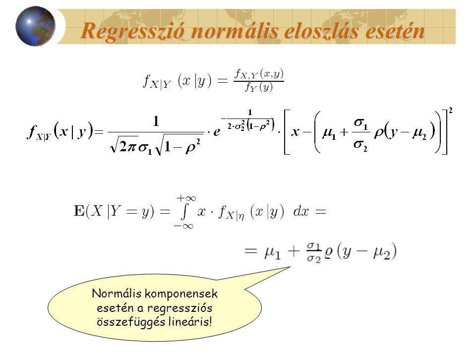 Normális komponensek esetén a regressziós összefüggés lineáris!