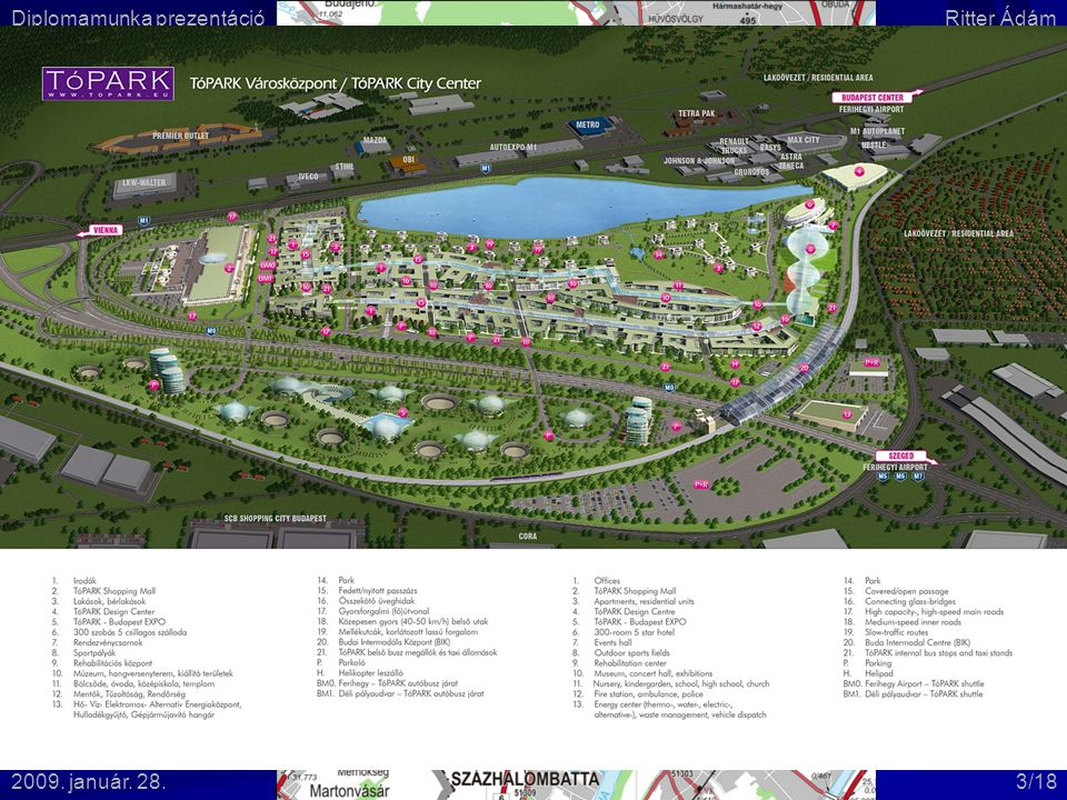 I.1. Tópark Projekt bemutatása