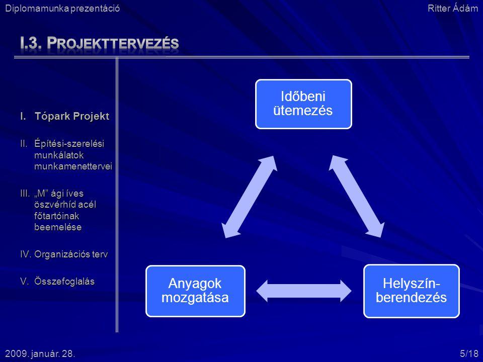 I.3. Projekttervezés Időbeni ütemezés Helyszín-berendezés