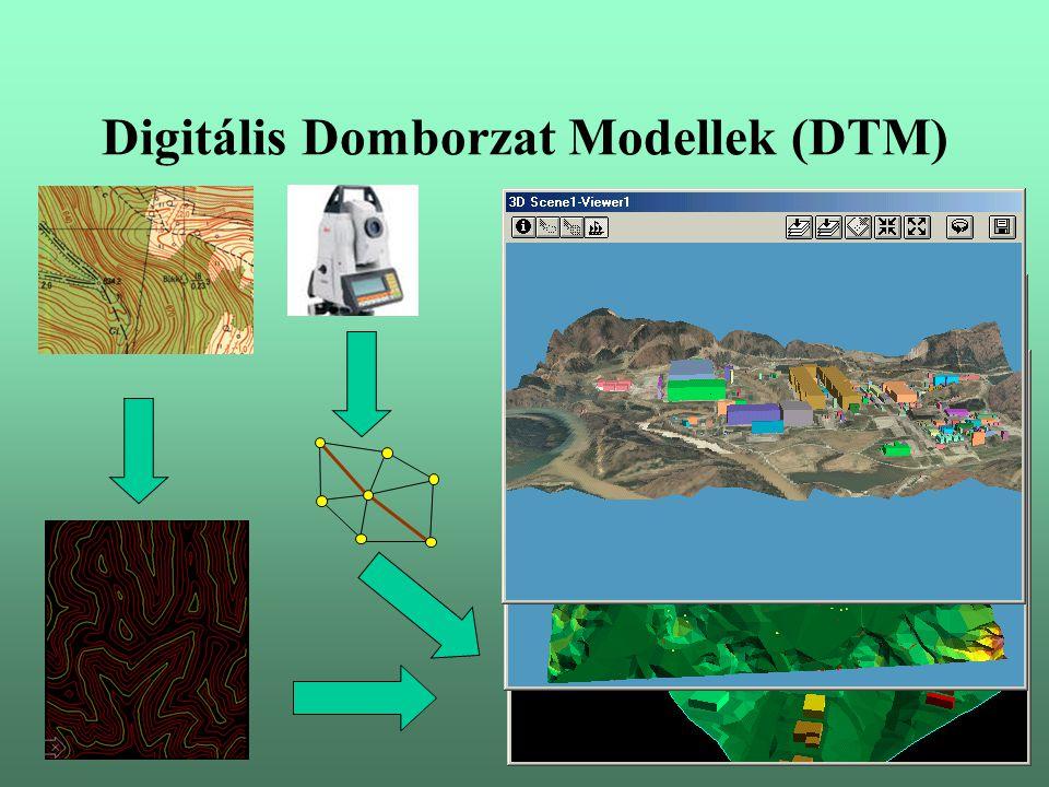 Digitális Domborzat Modellek (DTM)