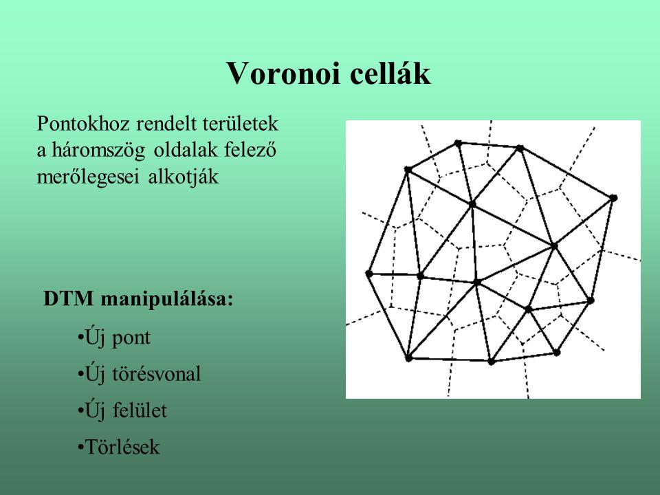 Voronoi cellák Pontokhoz rendelt területek a háromszög oldalak felező