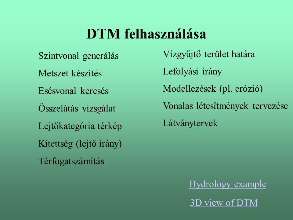 DTM felhasználása Vízgyűjtő terület határa Szintvonal generálás