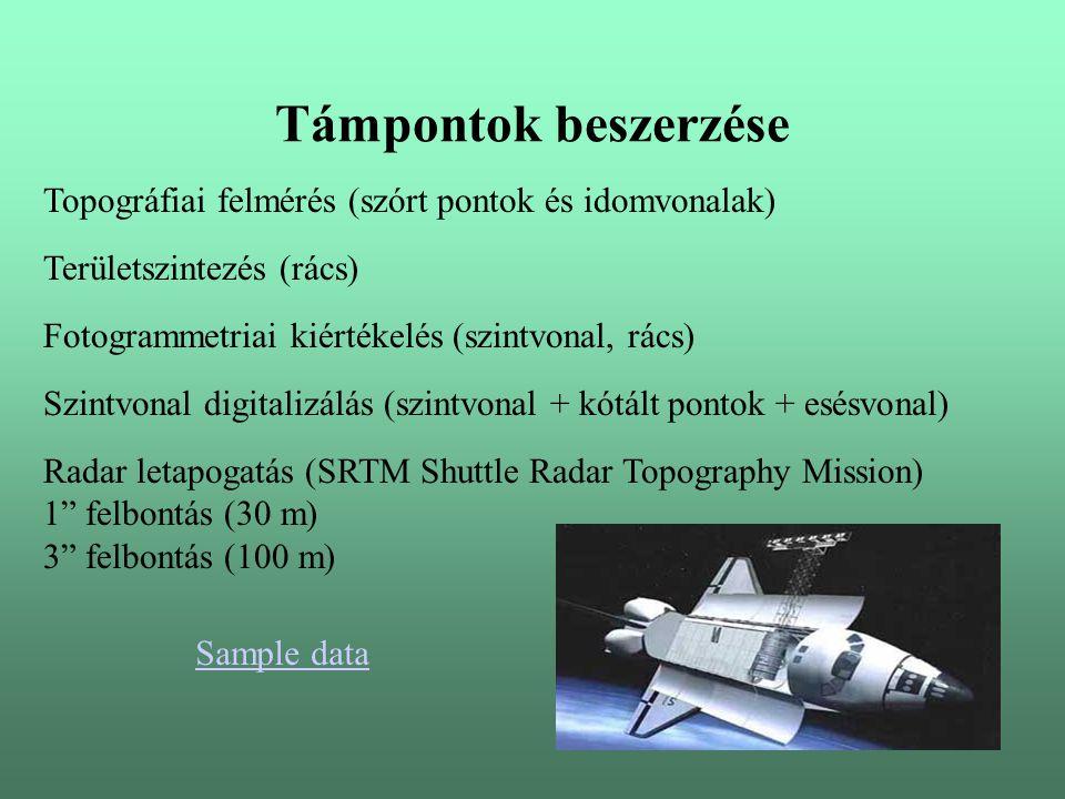 Támpontok beszerzése Topográfiai felmérés (szórt pontok és idomvonalak) Területszintezés (rács) Fotogrammetriai kiértékelés (szintvonal, rács)