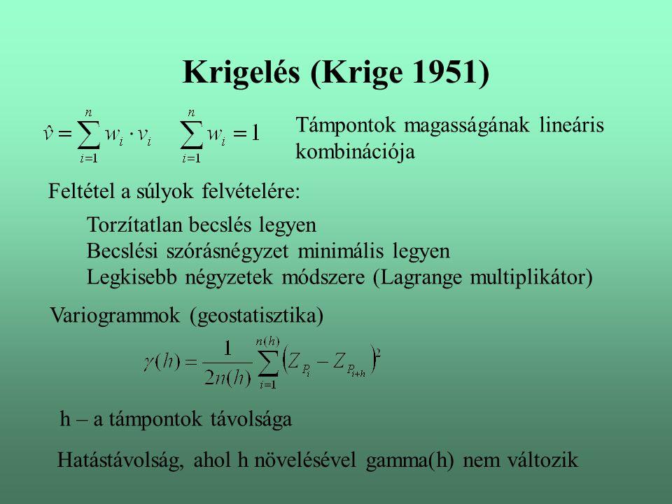 Krigelés (Krige 1951) Támpontok magasságának lineáris kombinációja