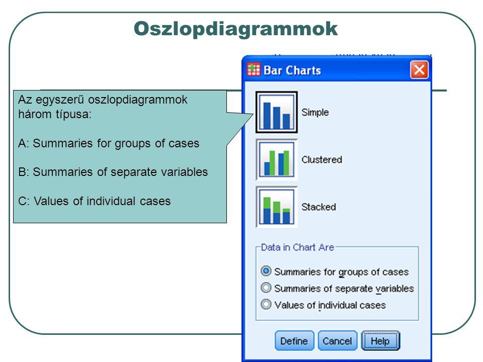 Oszlopdiagrammok Az egyszerű oszlopdiagrammok három típusa: