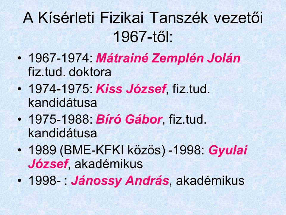 A Kísérleti Fizikai Tanszék vezetői 1967-től: