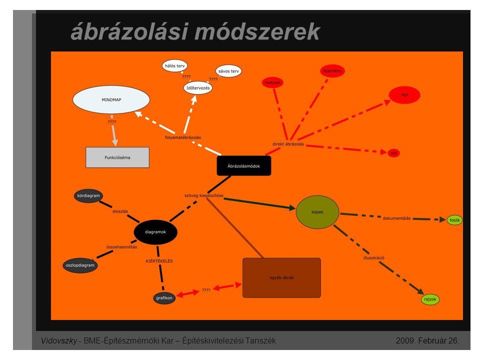 Vidovszky - BME-Építészmérnöki Kar – Építéskivitelezési Tanszék