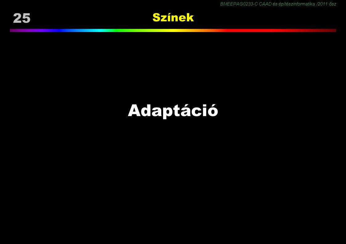 Színek Adaptáció