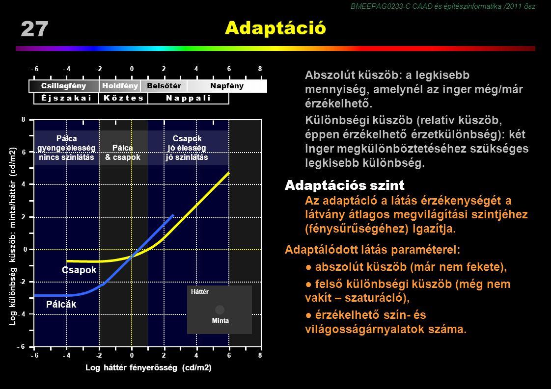 Adaptáció Adaptációs szint
