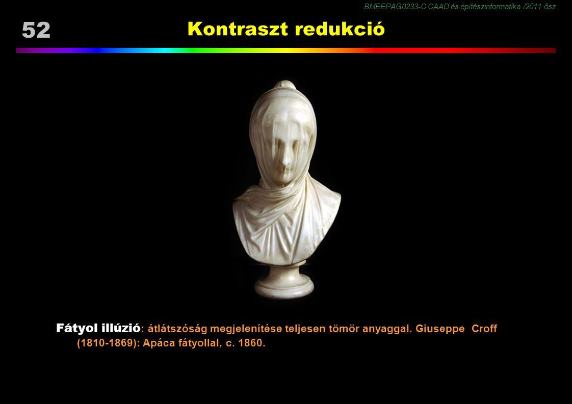 Kontraszt redukció Fátyol illúzió: átlátszóság megjelenítése teljesen tömör anyaggal. Giuseppe Croff (1810-1869): Apáca fátyollal, c. 1860.