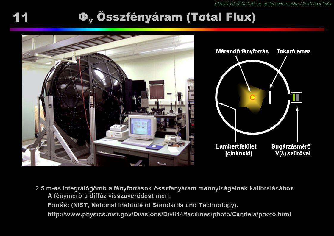 Φv Összfényáram (Total Flux)