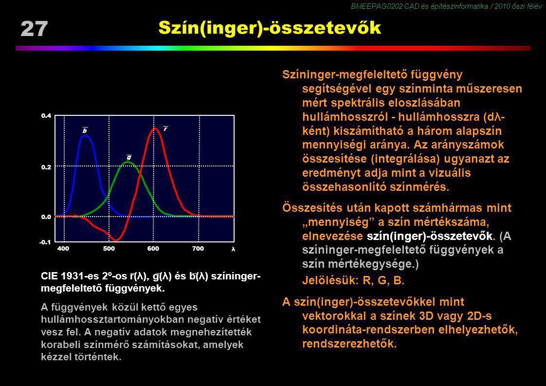 Szín(inger)-összetevők