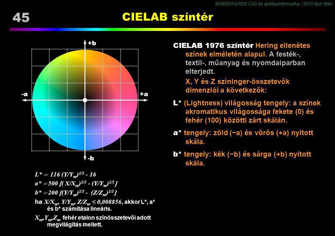 CIELAB színtér +b. CIELAB 1976 színtér Hering ellenétes színek elméletén alapul. A festék-, textil-, műanyag és nyomdaiparban elterjedt.