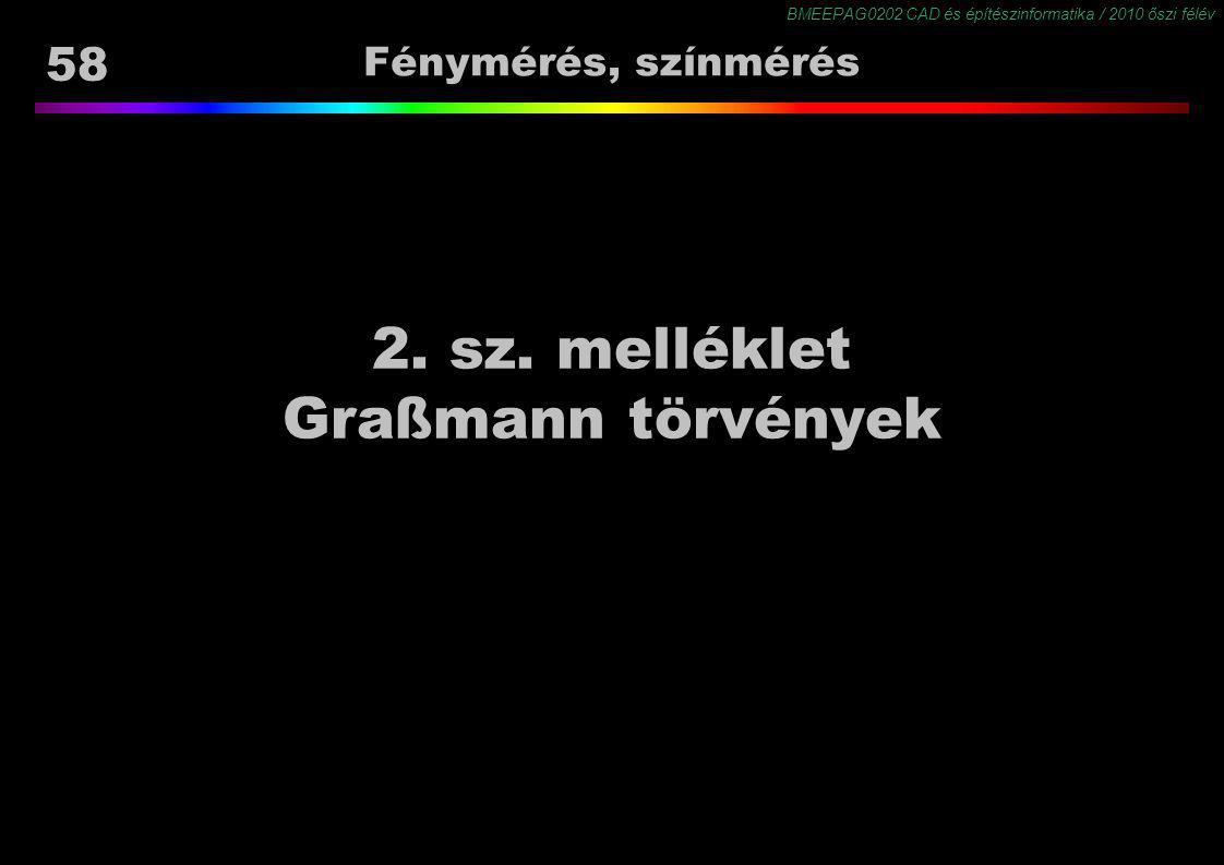 Fénymérés, színmérés 2. sz. melléklet Graßmann törvények