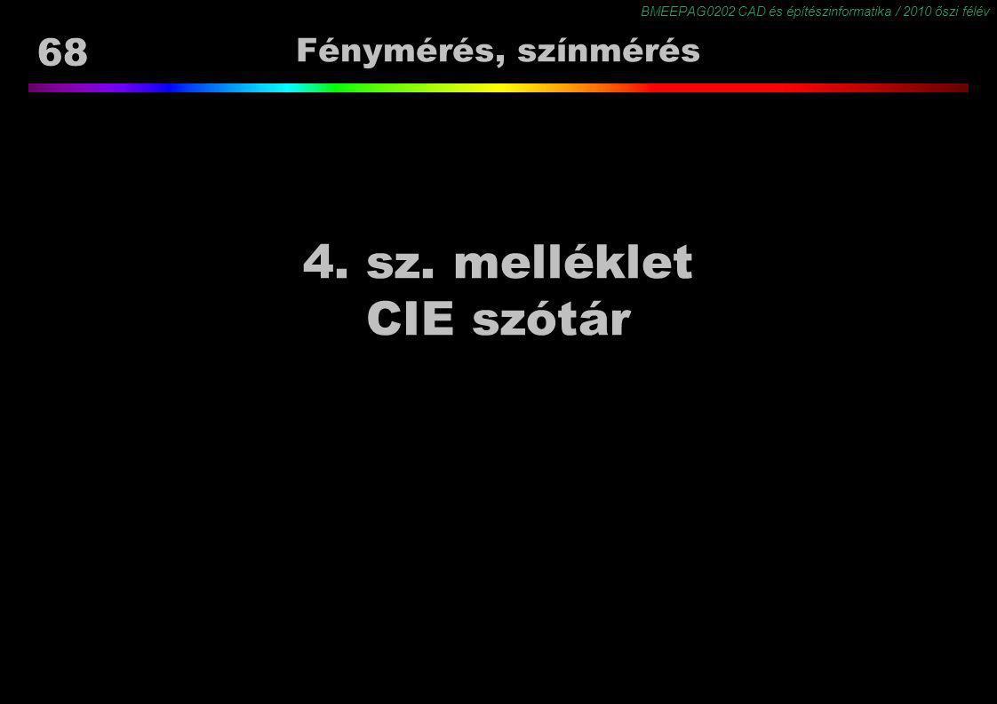 Fénymérés, színmérés 4. sz. melléklet CIE szótár