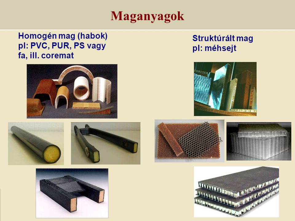 Maganyagok Homogén mag (habok) pl: PVC, PUR, PS vagy fa, ill. coremat
