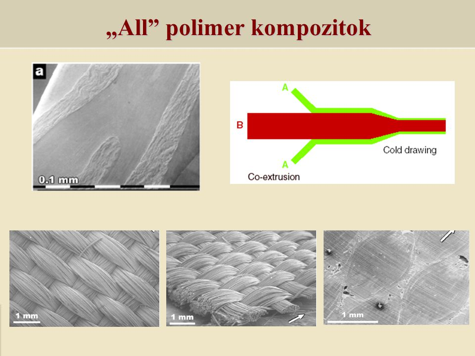 """All polimer kompozitok"