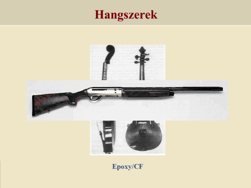 Hangszerek Epoxy/CF