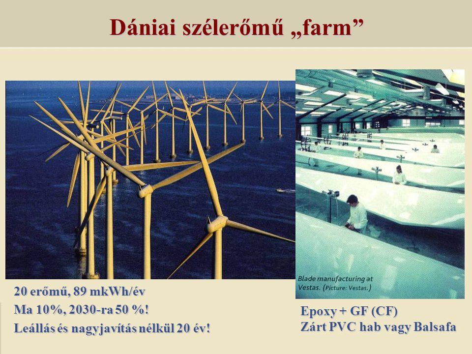 "Dániai szélerőmű ""farm"