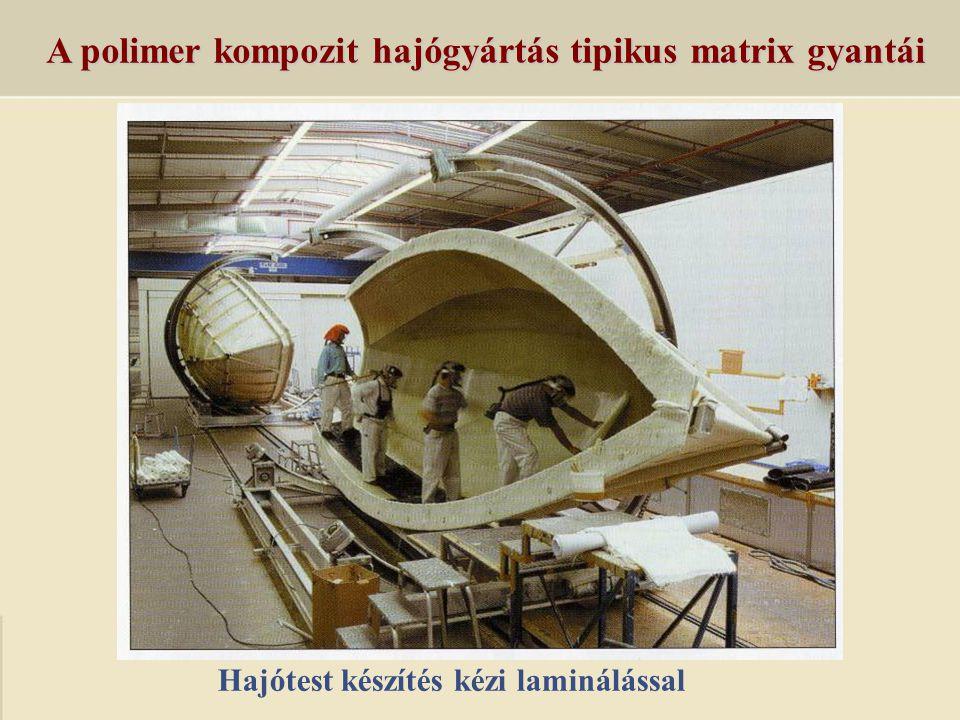 A polimer kompozit hajógyártás tipikus matrix gyantái