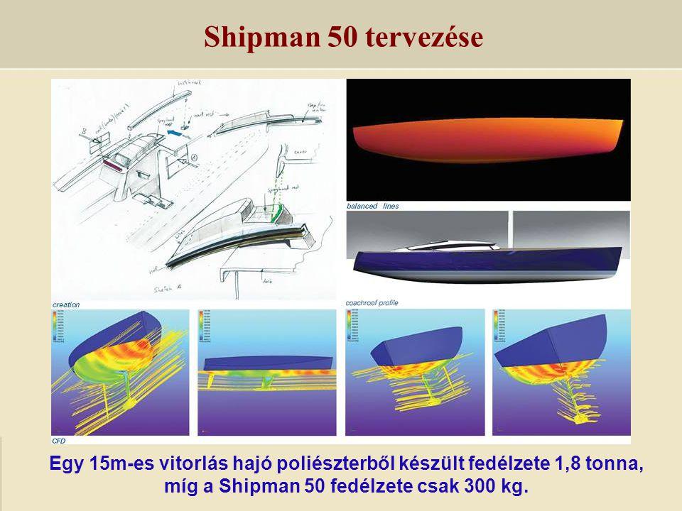 Shipman 50 tervezése Egy 15m-es vitorlás hajó poliészterből készült fedélzete 1,8 tonna, míg a Shipman 50 fedélzete csak 300 kg.