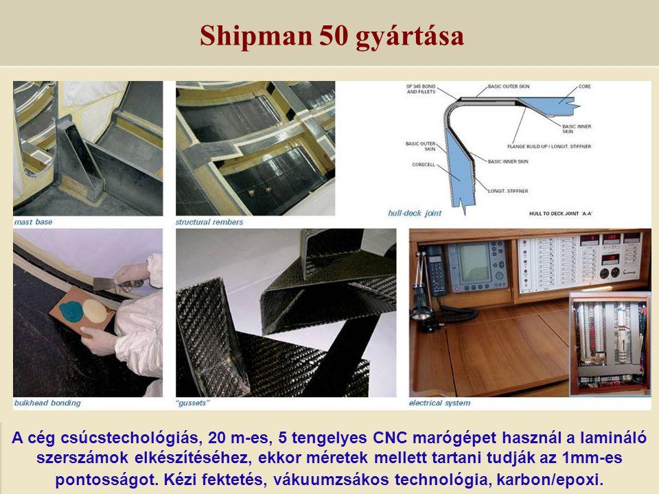 Shipman 50 gyártása