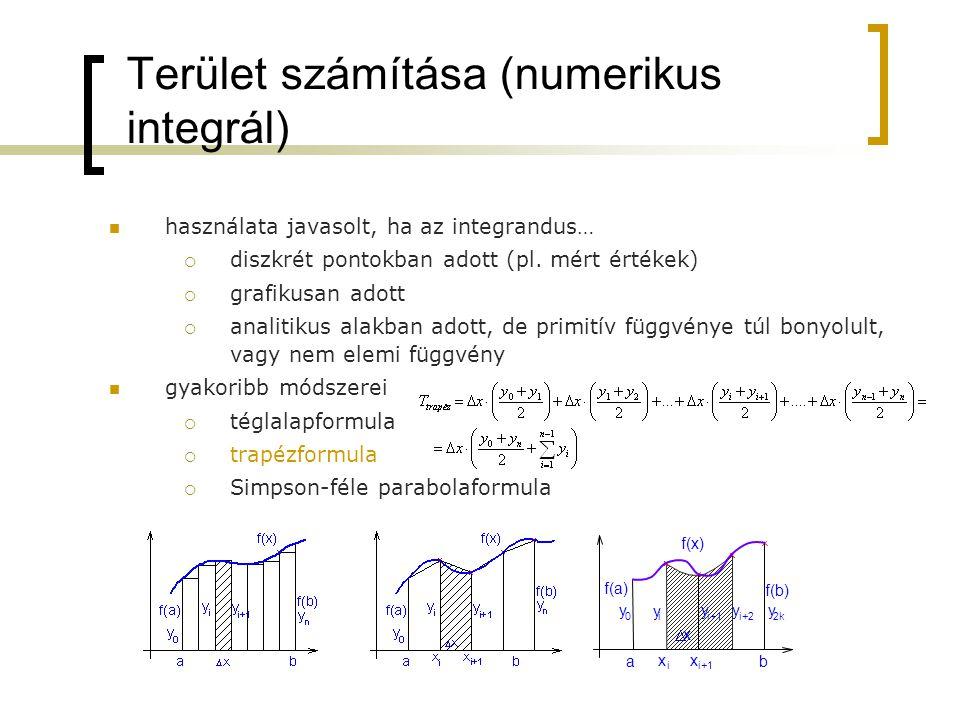 Terület számítása (numerikus integrál)