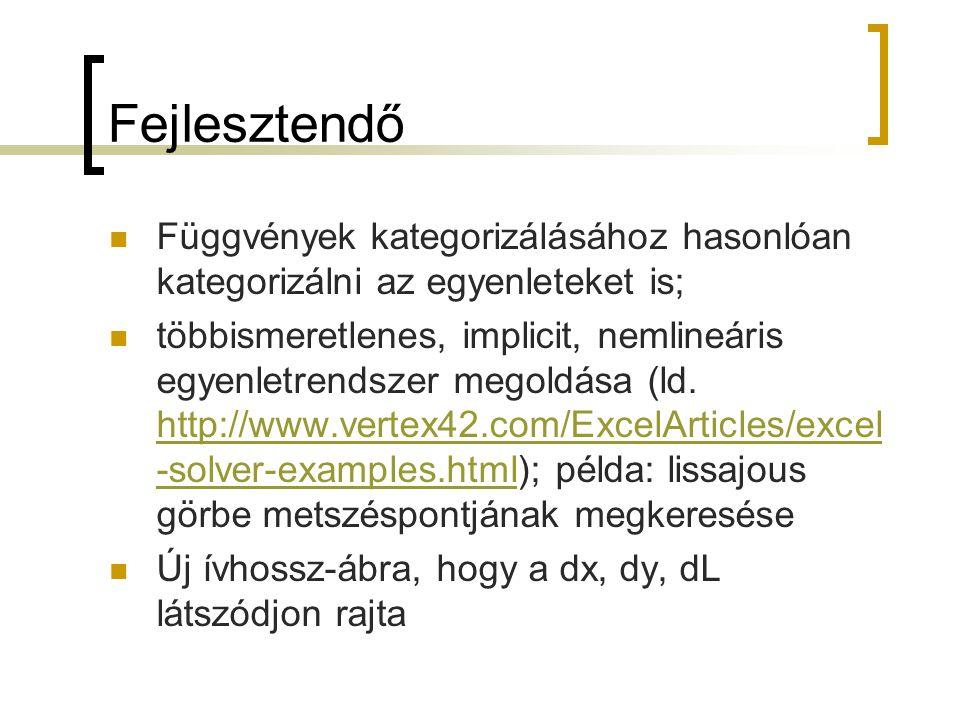 Fejlesztendő Függvények kategorizálásához hasonlóan kategorizálni az egyenleteket is;