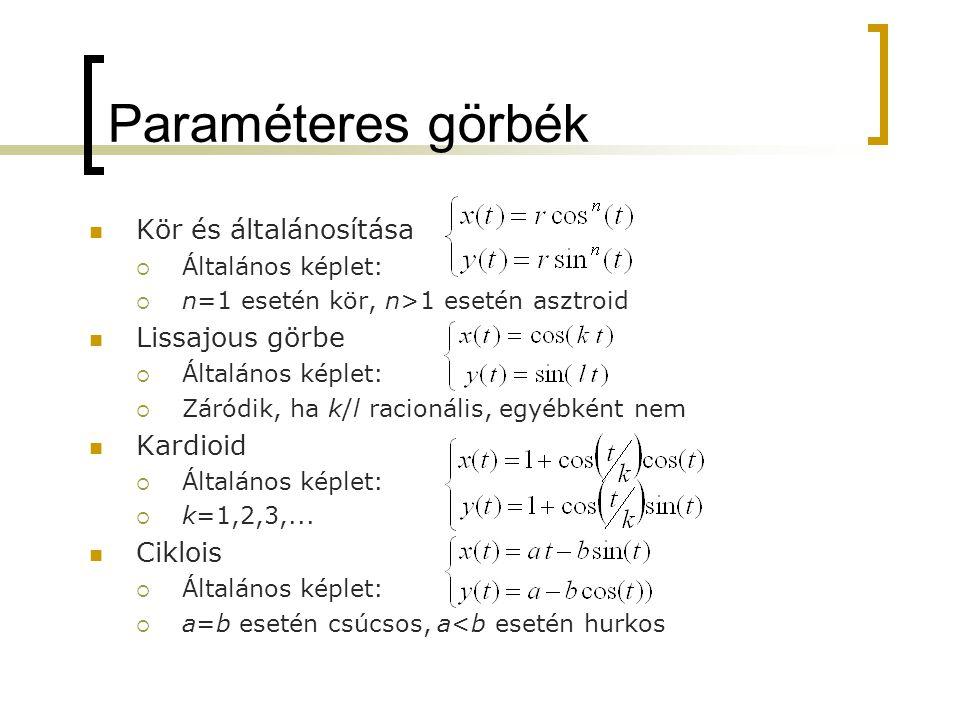 Paraméteres görbék Kör és általánosítása Lissajous görbe Kardioid