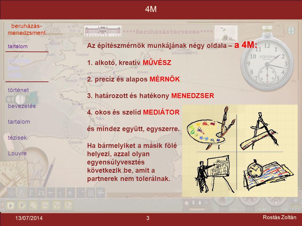 4M Az építészmérnök munkájának négy oldala – a 4M: