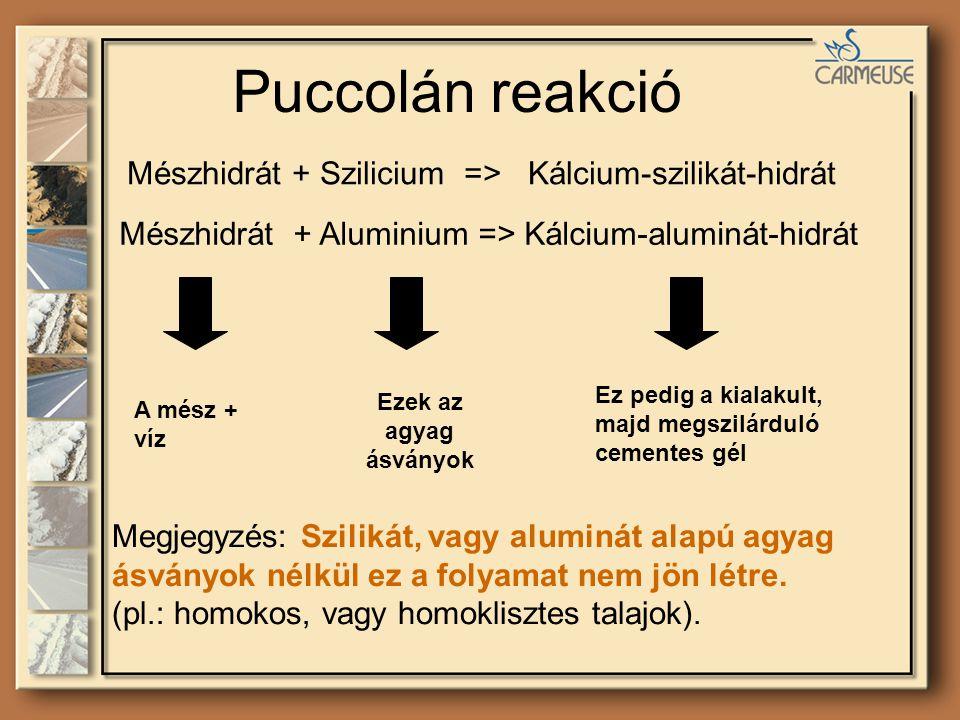Puccolán reakció Mészhidrát + Szilicium => Kálcium-szilikát-hidrát