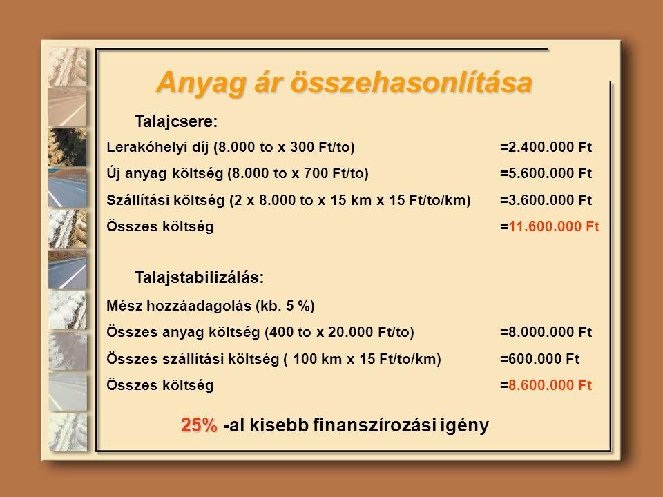Anyag ár összehasonlítása