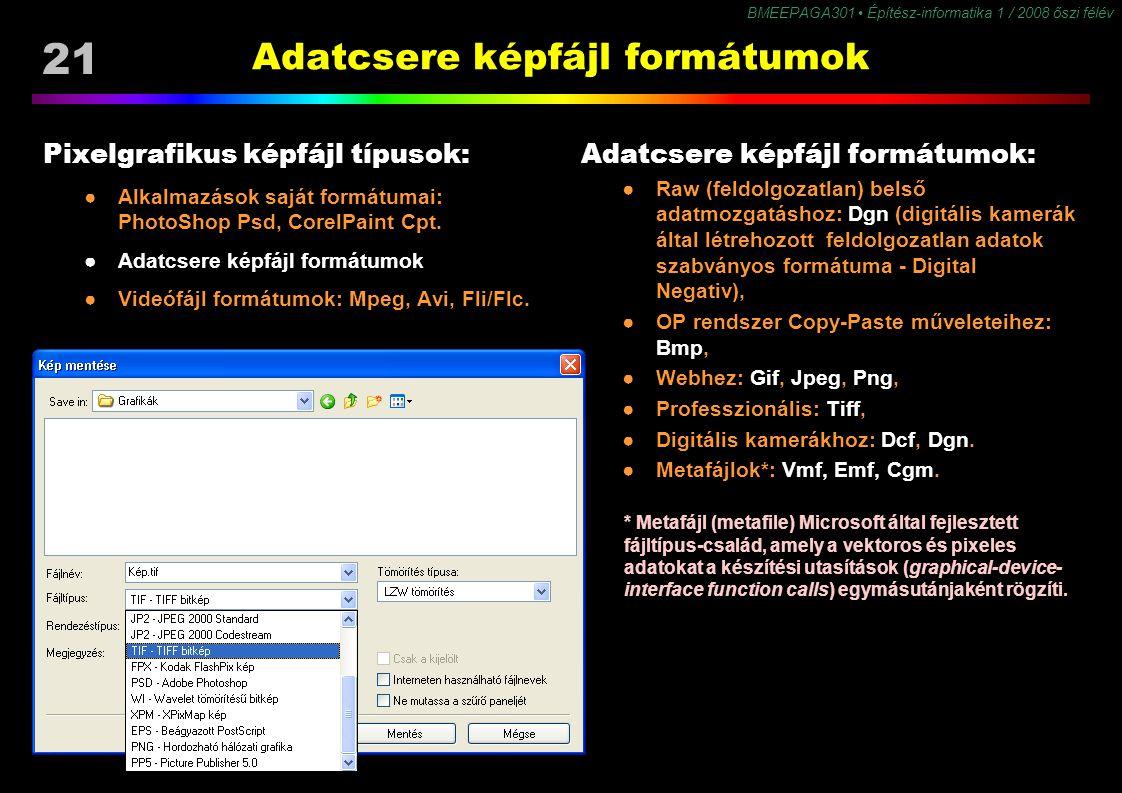 Adatcsere képfájl formátumok
