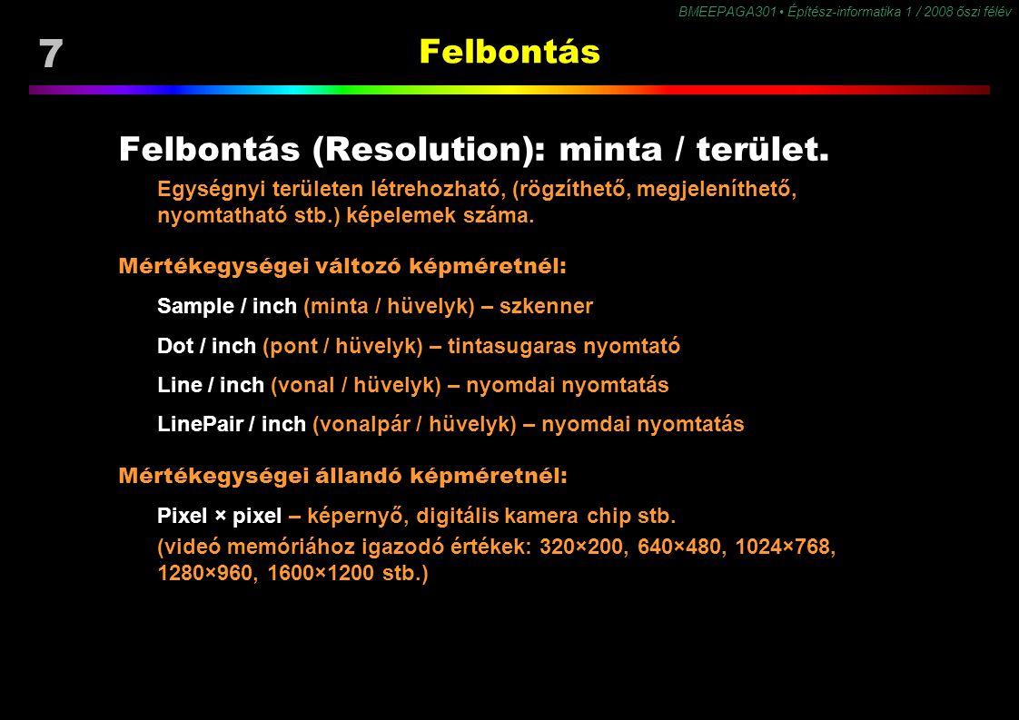 Felbontás (Resolution): minta / terület.