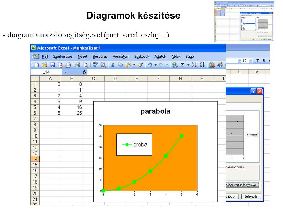 Diagramok készítése - diagram varázsló segítségével (pont, vonal, oszlop…)