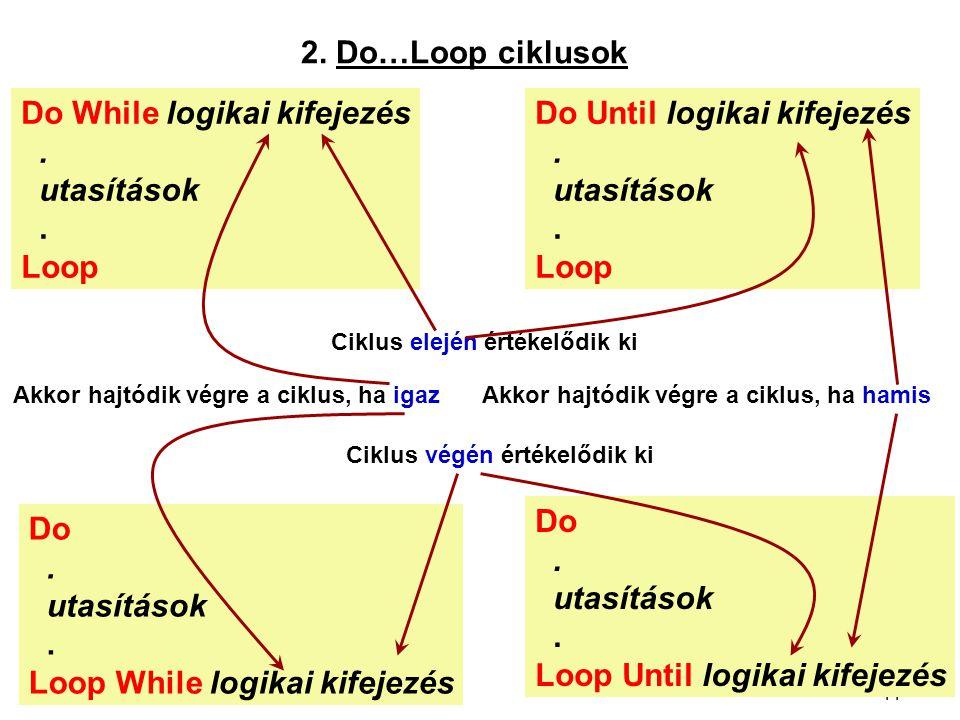 Do While logikai kifejezés . utasítások Loop