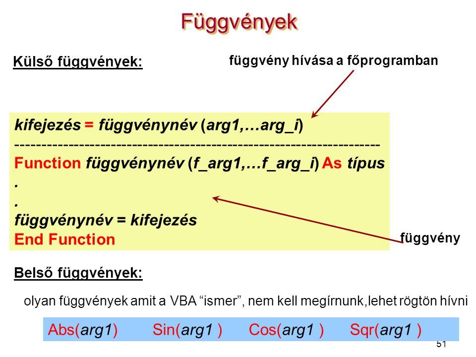 Függvények kifejezés = függvénynév (arg1,…arg_i)