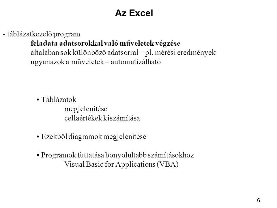 Az Excel - táblázatkezelő program