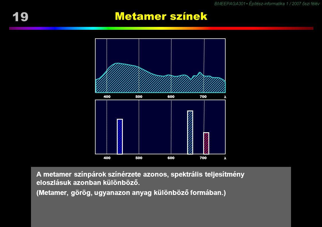 Metamer színek 400. 500. 600. 700. λ.