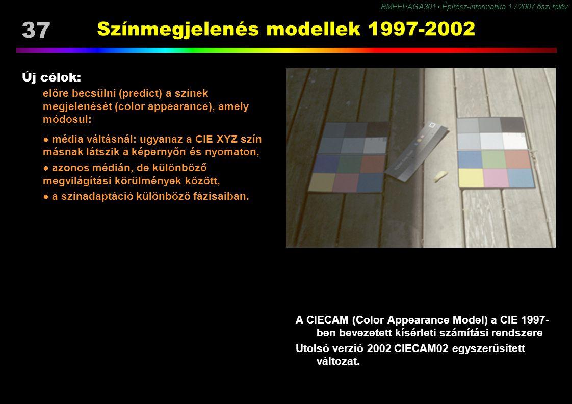 Színmegjelenés modellek 1997-2002